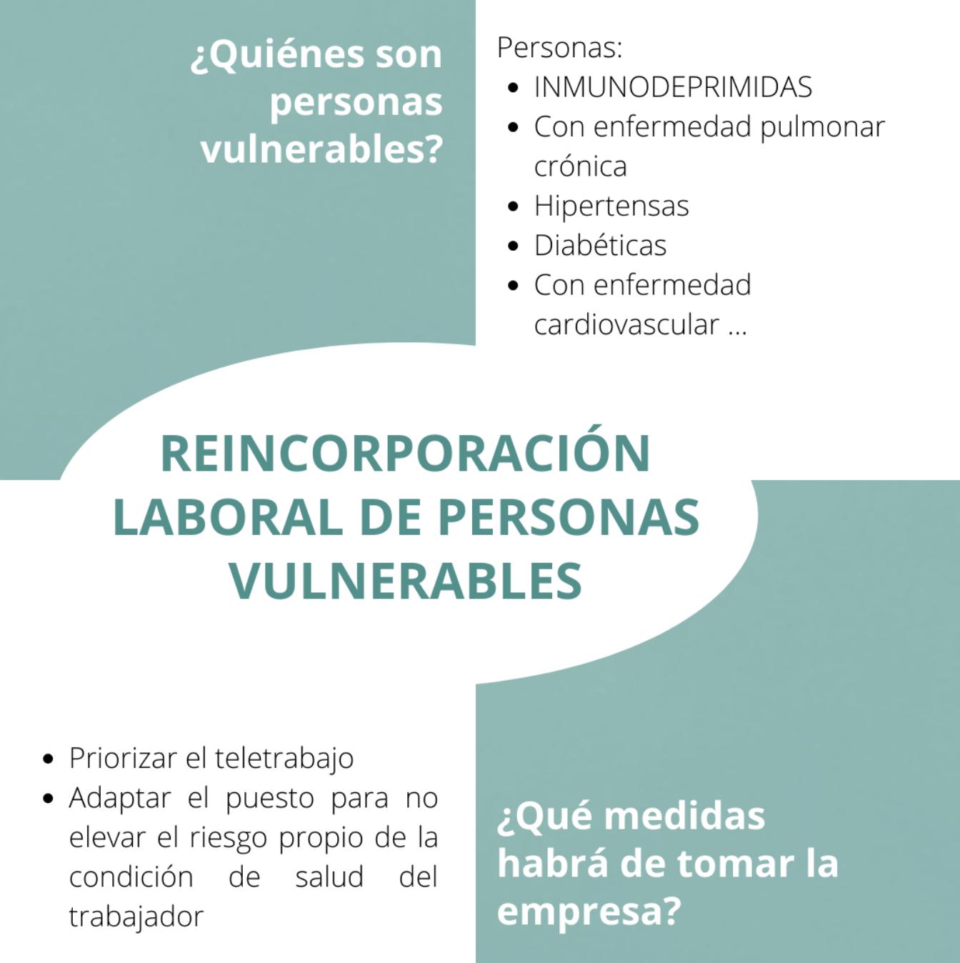 COVID 19: REINCORPORACIÓN LABORAL DE PERSONAS VULNERABLES